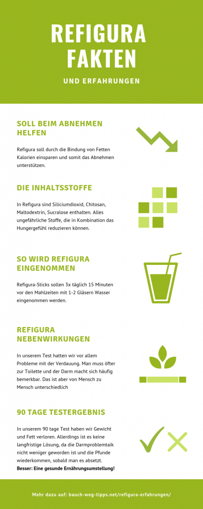 Refigura Infografik