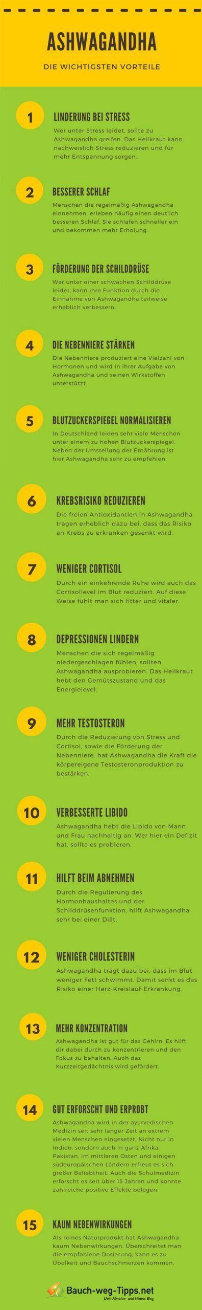 ashwagandha Vorteile - Infografik